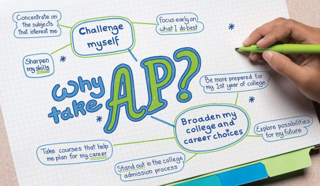 Why take AP? logo